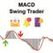 MACD Swing