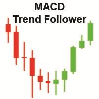 MACD Trend Follower