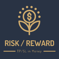 Risk Reward Setter