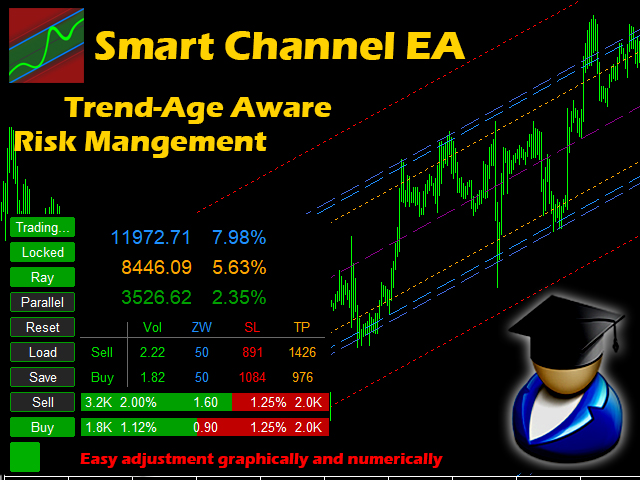 Smart Channel EA MT4