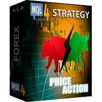 Strategy Price Action