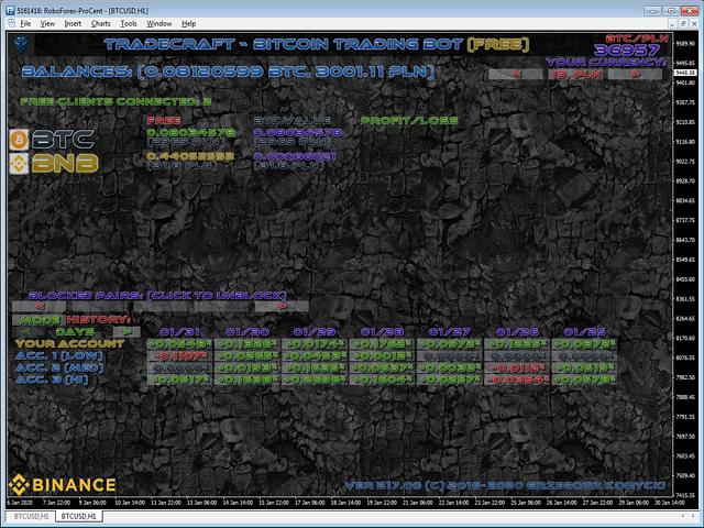 Tradecraft Bitcoin Bot Free