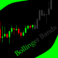 Hidden Bollinger Bands