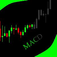 Hidden MACD