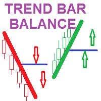 Trend Balance Bar