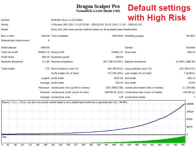 Dragon Scalper Pro