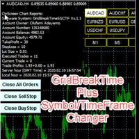 GridBreakTimeSuper SymbolChangerTF