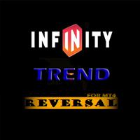 Infinity Trend Reversal