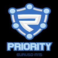 Priority EURUSD