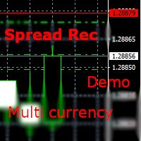 Spread recorder Multi currency