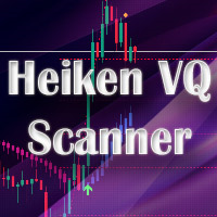 Best Heiken Ashi VQZZ Scanner Dashboard