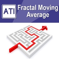 Fractal Moving Average Indicator MT4