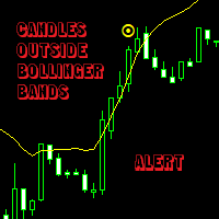 Candles outside Bollinger Bands
