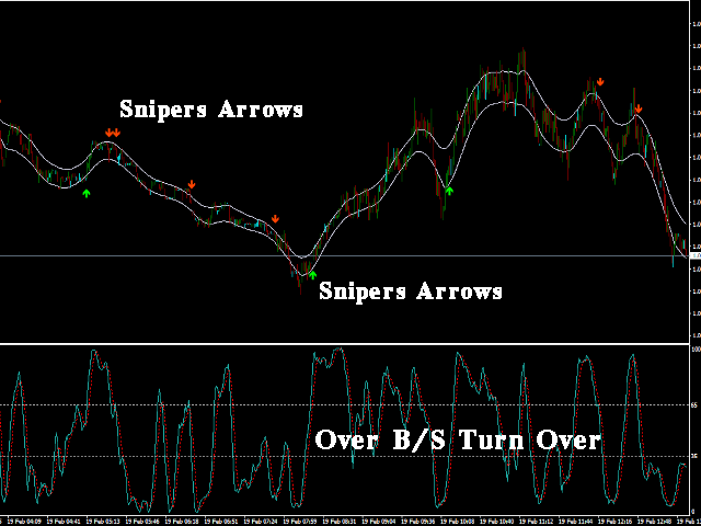 Snipers Arrows
