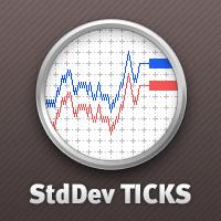 Tick StdDev