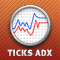 Ticks ADX