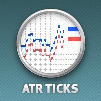 Ticks ATR