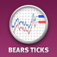 Ticks Bears