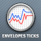 Ticks Envelopes