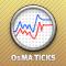 Ticks OsMA