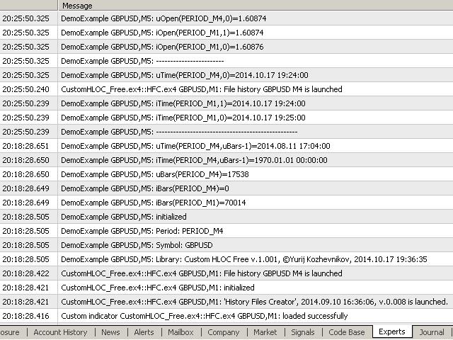 Custom HLOC free