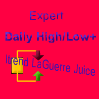 Expert Daily HighLow ITrend LaGuerre Juice
