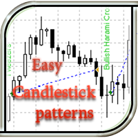 Easy Candlestick Patterns