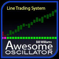 LTS Awesome Oscillator