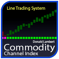LTS Commodity Channel Index CCI