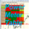 PowerMeter Currencies Table1
