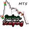 Swing or Scalp Mt5