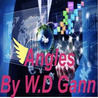 Auto Gann Angle