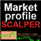 Market Profile Scalper