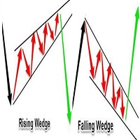 Simple Wedge Breakage Signal