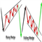 Simple Wedge Breakage Signal
