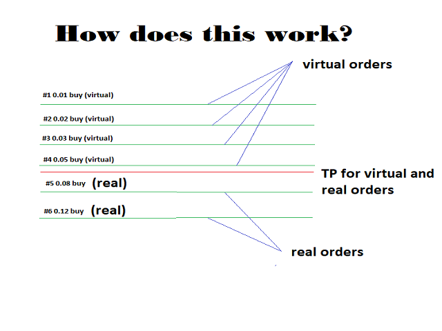 Virtual Bot Pro
