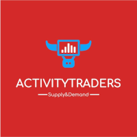 Activity Volume