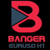 Banger EurUsd H1
