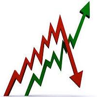 Market XVolatility