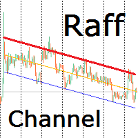 Raff Channel MT4