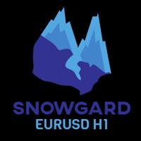 Snowgard EurUsd H1