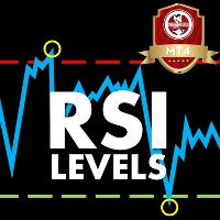RSI Level EA