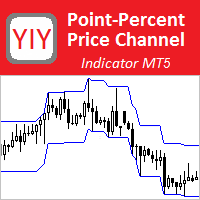 YY PP Price Channel MT5