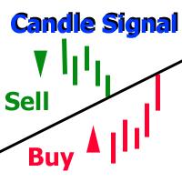 Candle Signal Arrow