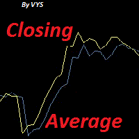 Closing Average