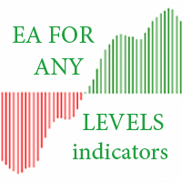 EA for any levels indicators
