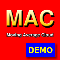 Moving Average Cloud Demo