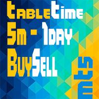 TableTime MT5