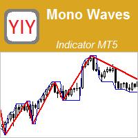 YY Mono Waves MT5