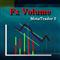 Forex Volumes
